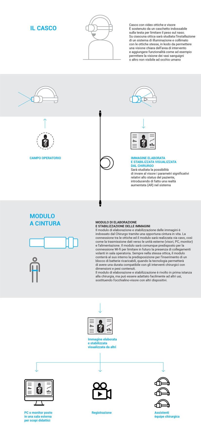 Ultravista_visore-stabilizzato_info